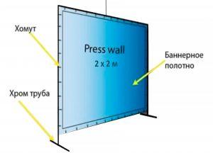 Аренда Press wall 2*2 м
