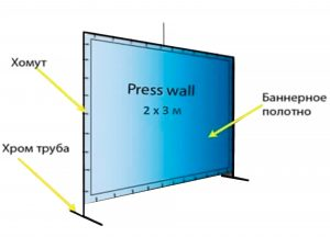 Аренда Press wall 2*3 м